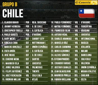 seleccion-chile
