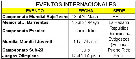 Competencias atletismo cubano 2016 by Deporcuba1