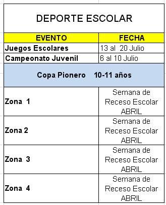 Competencias Deporte escolar cuba 2016 by Deporcuba.png